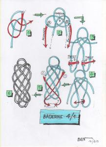 BADERNE 4-1 tutoriel